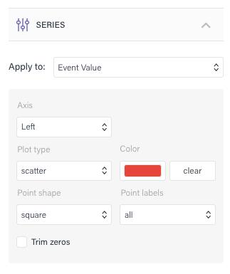 Custom chart parameters