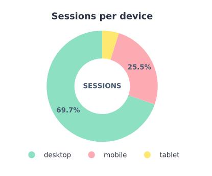 Data visualization img2