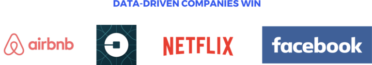 Data Driven Companies