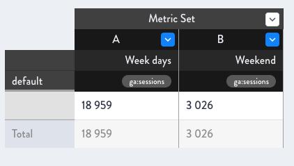 Metric data img