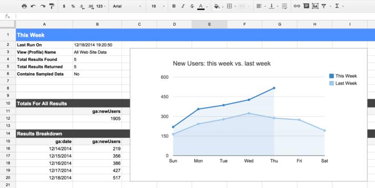 google-analytics-spreadsheet-add-on