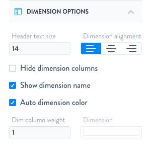 Hide Dimension column